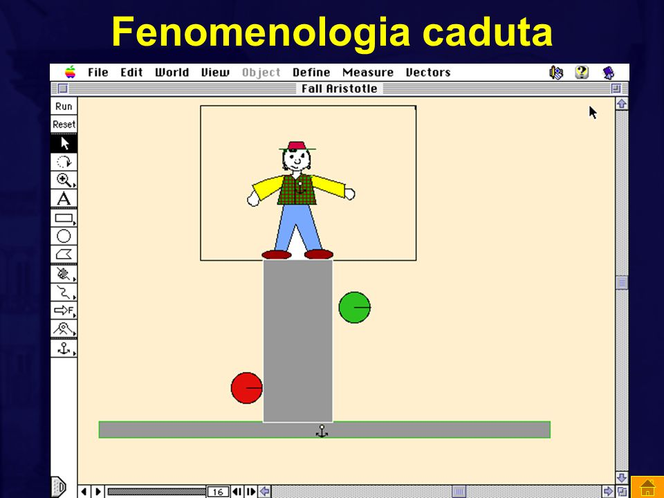 Fenomenologia caduta