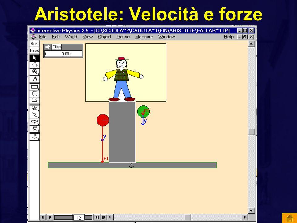 Aristotele: Velocità e forze
