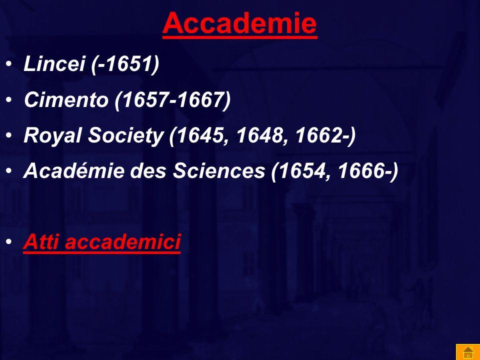 Accademie Lincei (-1651) Cimento (1657-1667) Royal Society (1645, 1648, 1662-) Académie des Sciences (1654, 1666-) Atti accademici