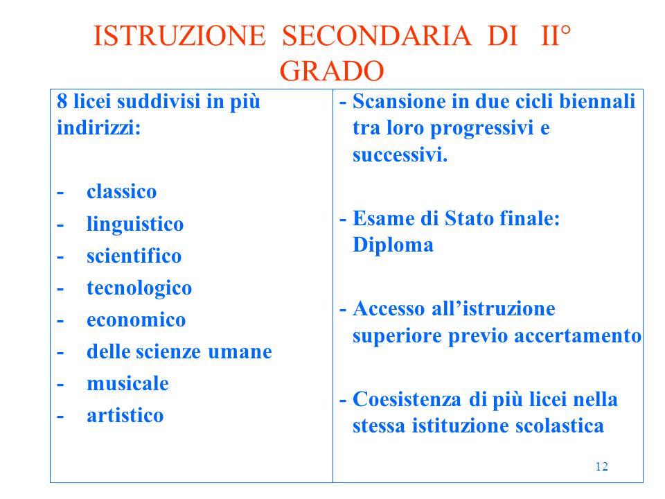 12 ISTRUZIONE SECONDARIA DI II° GRADO 8 licei suddivisi in più indirizzi: - classico - linguistico - scientifico - tecnologico - economico - delle sci