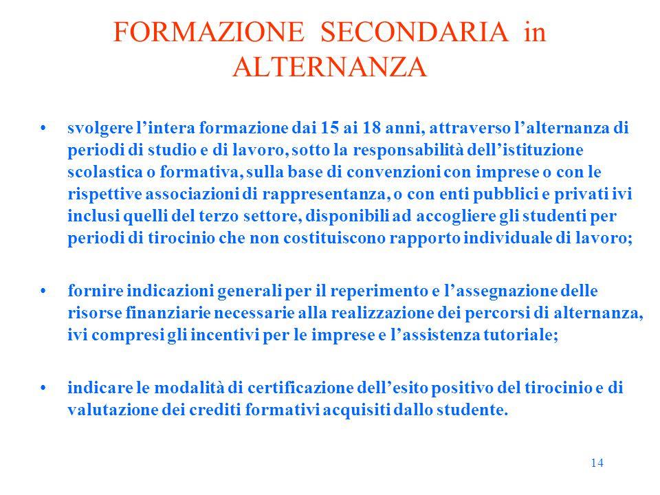 14 FORMAZIONE SECONDARIA in ALTERNANZA svolgere l'intera formazione dai 15 ai 18 anni, attraverso l'alternanza di periodi di studio e di lavoro, sotto