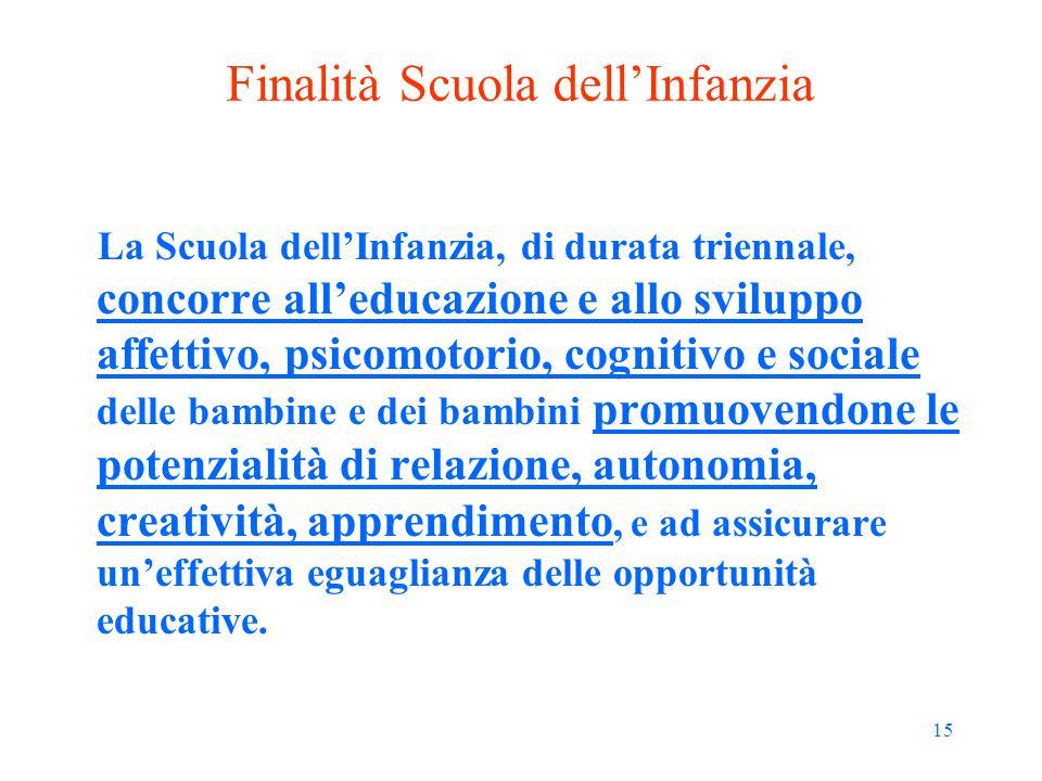 15 Finalità Scuola dell'Infanzia La Scuola dell'Infanzia, di durata triennale, concorre all'educazione e allo sviluppo affettivo, psicomotorio, cognit