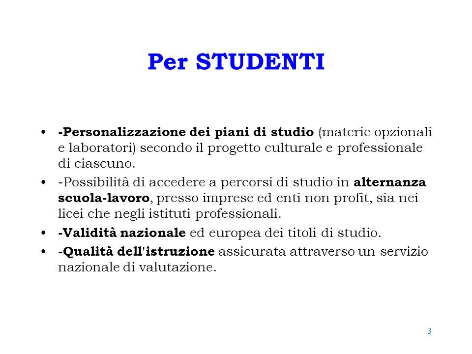 3 Per STUDENTI -Personalizzazione dei piani di studio (materie opzionali e laboratori) secondo il progetto culturale e professionale di ciascuno. -Pos