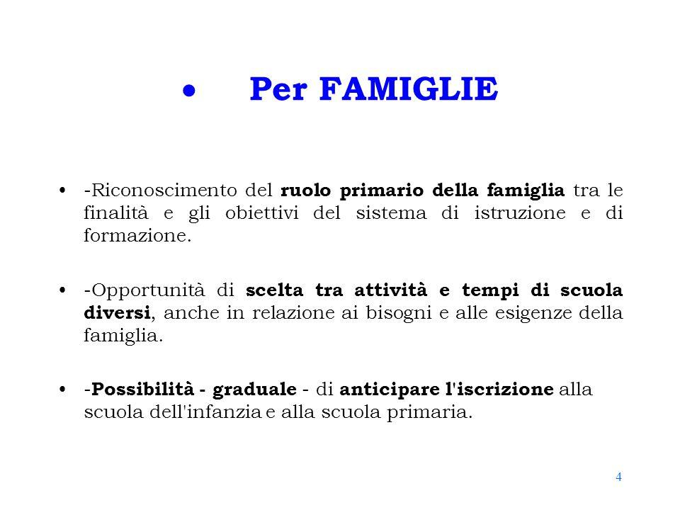 4  Per FAMIGLIE -Riconoscimento del ruolo primario della famiglia tra le finalità e gli obiettivi del sistema di istruzione e di formazione. -Opportu