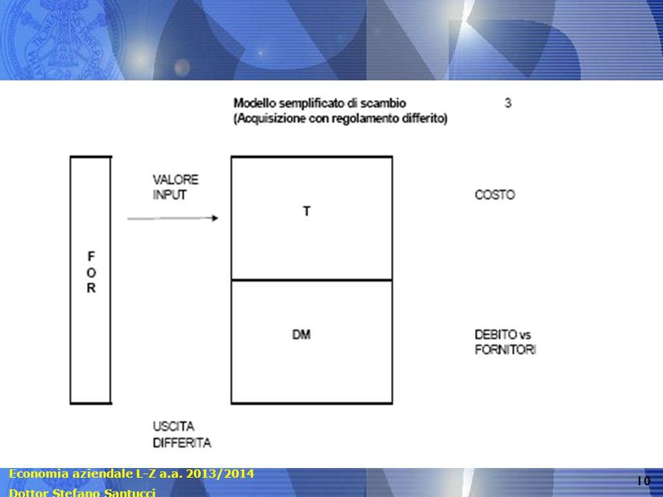 Economia aziendale L-Z a.a. 2013/2014 Dottor Stefano Santucci 10