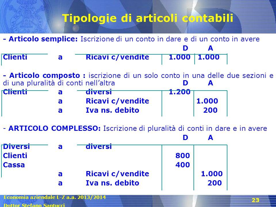 Economia aziendale L-Z a.a. 2013/2014 Dottor Stefano Santucci 23 Tipologie di articoli contabili - Articolo semplice: Iscrizione di un conto in dare e