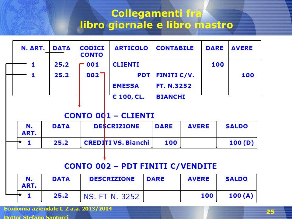 Economia aziendale L-Z a.a. 2013/2014 Dottor Stefano Santucci 25 Collegamenti fra libro giornale e libro mastro N. ART.DATACODICI CONTO ARTICOLOCONTAB