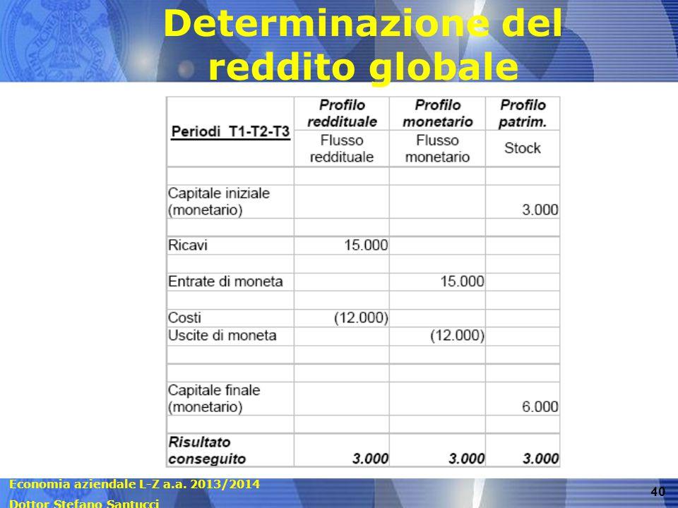 Economia aziendale L-Z a.a. 2013/2014 Dottor Stefano Santucci 40 Determinazione del reddito globale