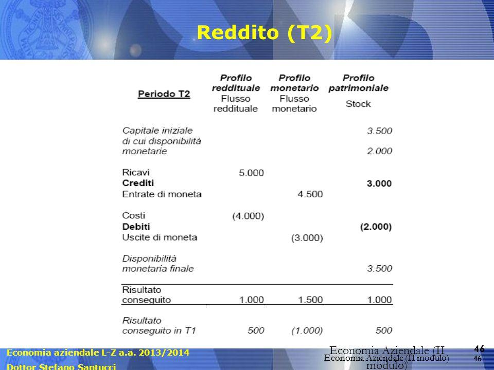Economia aziendale L-Z a.a. 2013/2014 Dottor Stefano Santucci Economia Aziendale (II modulo) 46 Economia Aziendale (II modulo) Reddito (T2) 46 Economi