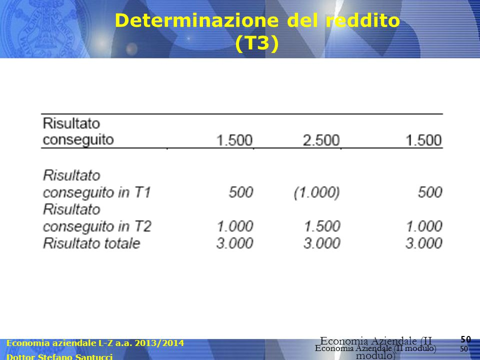 Economia aziendale L-Z a.a. 2013/2014 Dottor Stefano Santucci Economia Aziendale (II modulo) 50 Economia Aziendale (II modulo) Determinazione del redd