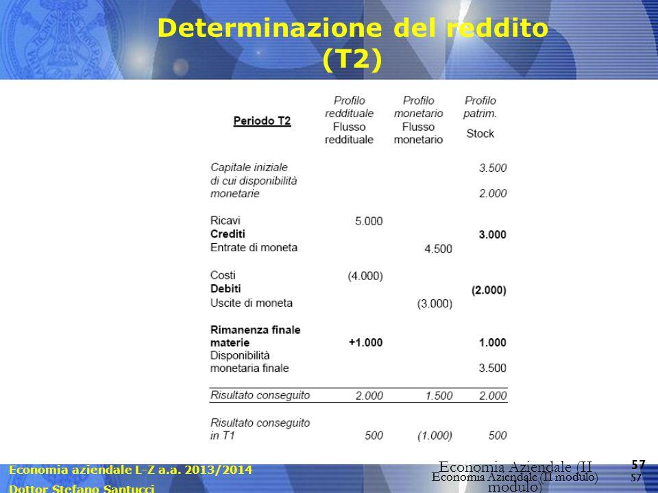 Economia aziendale L-Z a.a. 2013/2014 Dottor Stefano Santucci Economia Aziendale (II modulo) 57 Economia Aziendale (II modulo) Determinazione del redd