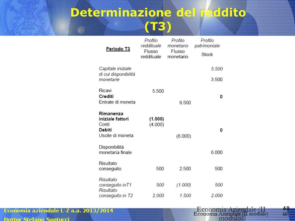 Economia aziendale L-Z a.a. 2013/2014 Dottor Stefano Santucci Economia Aziendale (II modulo) 60 Economia Aziendale (II modulo) Determinazione del redd