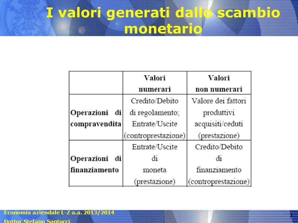 Economia aziendale L-Z a.a. 2013/2014 Dottor Stefano Santucci 7 I valori generati dallo scambio monetario