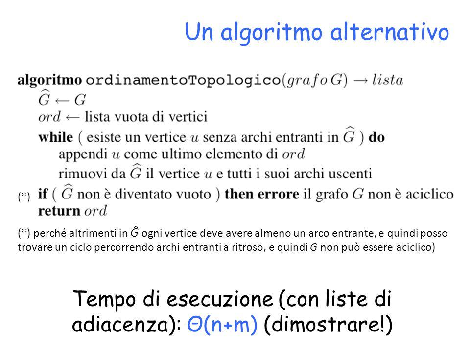 Un algoritmo alternativo (*) perché altrimenti in Ĝ ogni vertice deve avere almeno un arco entrante, e quindi posso trovare un ciclo percorrendo archi entranti a ritroso, e quindi G non può essere aciclico) Tempo di esecuzione (con liste di adiacenza): Θ(n + m) (dimostrare!) (*)