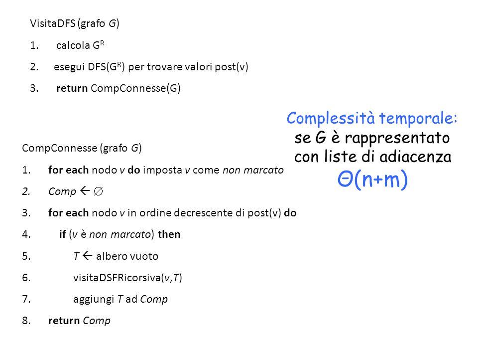 CompConnesse (grafo G) 1. for each nodo v do imposta v come non marcato 2.
