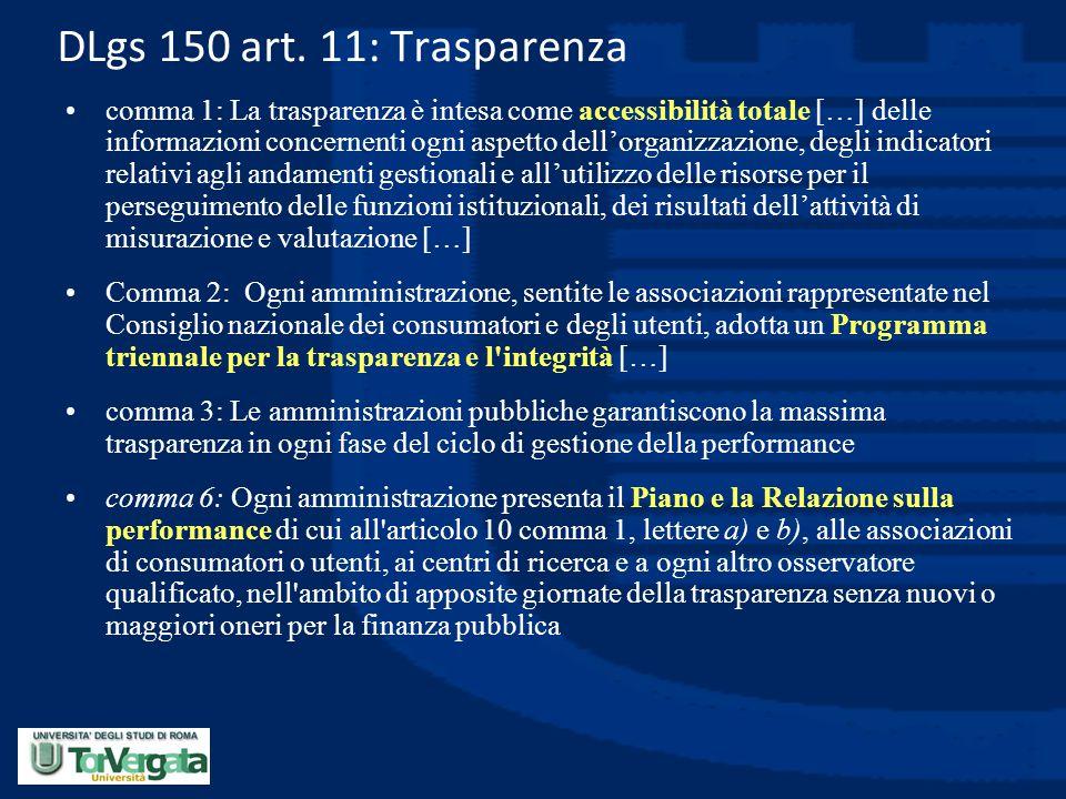 DLgs 150 art. 11: Trasparenza comma 1: La trasparenza è intesa come accessibilità totale […] delle informazioni concernenti ogni aspetto dell'organizz