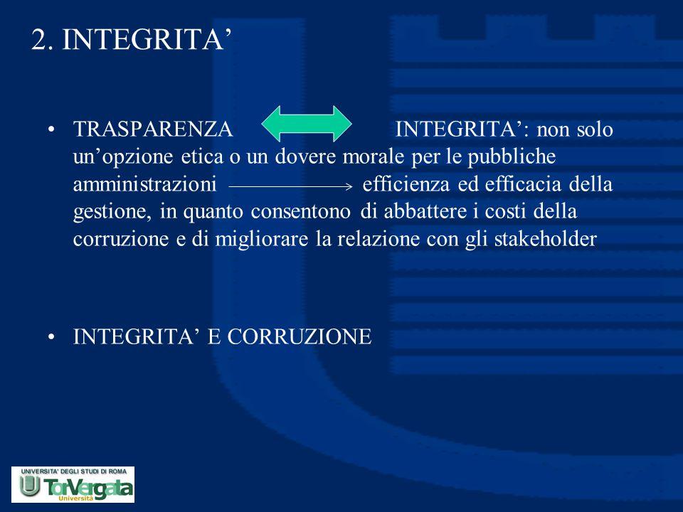 2. INTEGRITA' TRASPARENZA INTEGRITA': non solo un'opzione etica o un dovere morale per le pubbliche amministrazioni efficienza ed efficacia della gest