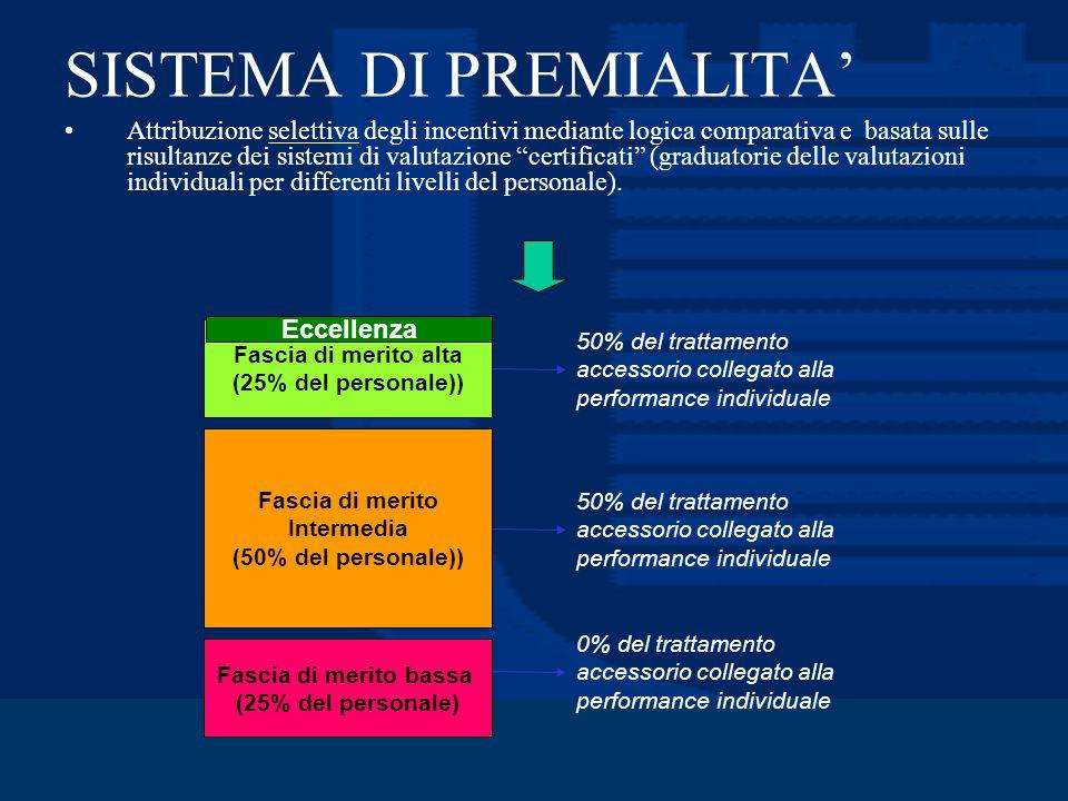 Prof. Luciano Hinna SISTEMA DI PREMIALITA' Attribuzione selettiva degli incentivi mediante logica comparativa e basata sulle risultanze dei sistemi di