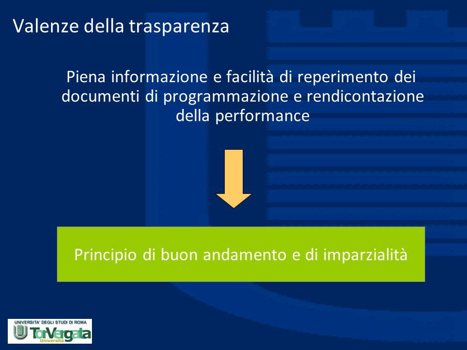 Valenze della trasparenza Piena informazione e facilità di reperimento dei documenti di programmazione e rendicontazione della performance Principio d