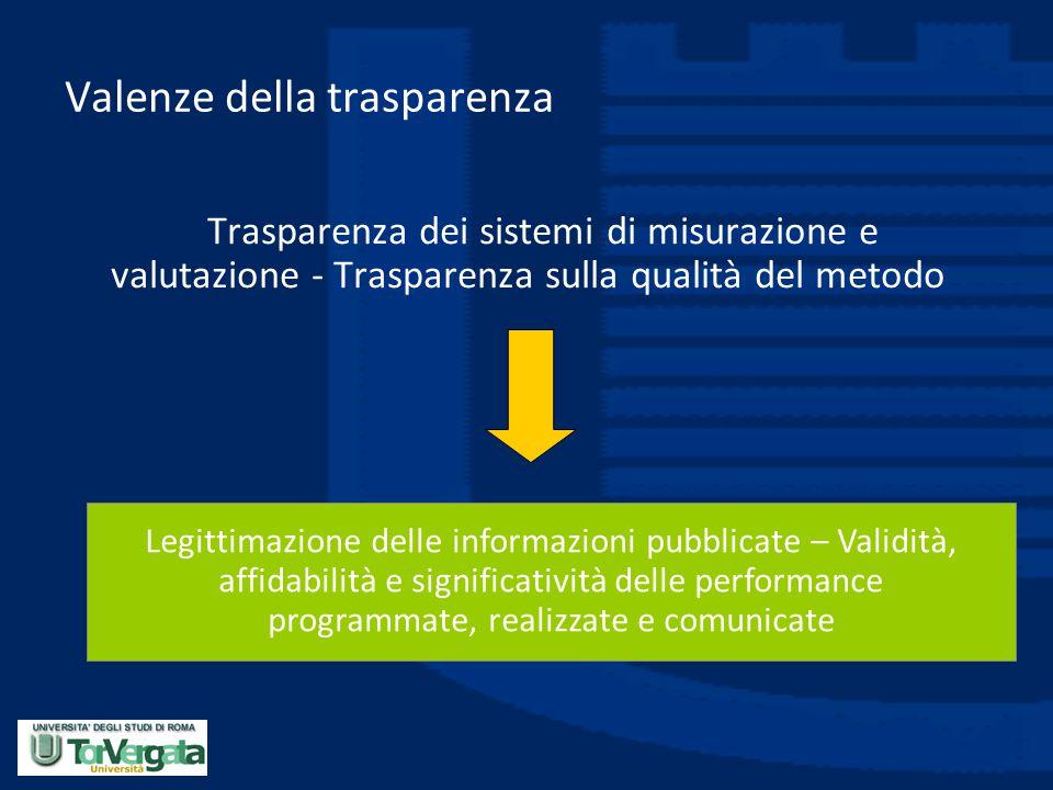 Valenze della trasparenza Trasparenza dei sistemi di misurazione e valutazione - Trasparenza sulla qualità del metodo Legittimazione delle informazion