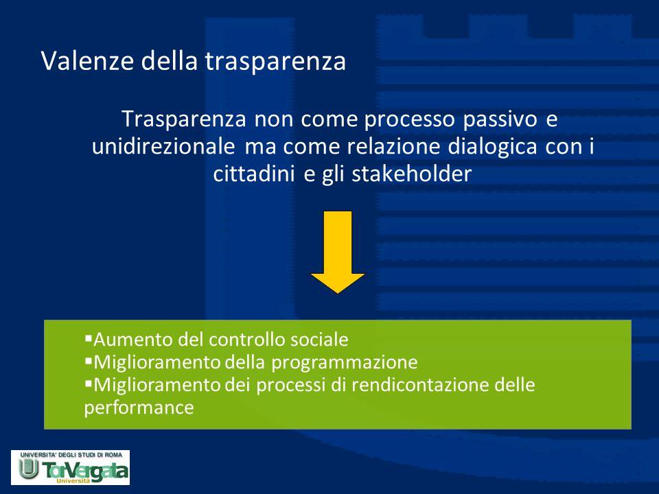 Valenze della trasparenza Trasparenza non come processo passivo e unidirezionale ma come relazione dialogica con i cittadini e gli stakeholder  Aumen