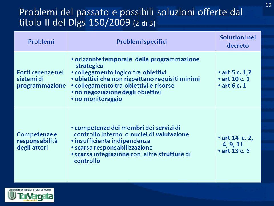 10 Problemi del passato e possibili soluzioni offerte dal titolo II del Dlgs 150/2009 (2 di 3) ProblemiProblemi specifici Soluzioni nel decreto Forti