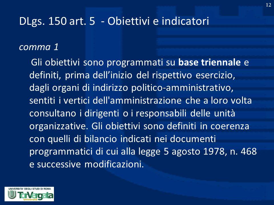 12 DLgs. 150 art. 5 - Obiettivi e indicatori comma 1 Gli obiettivi sono programmati su base triennale e definiti, prima dell'inizio del rispettivo ese
