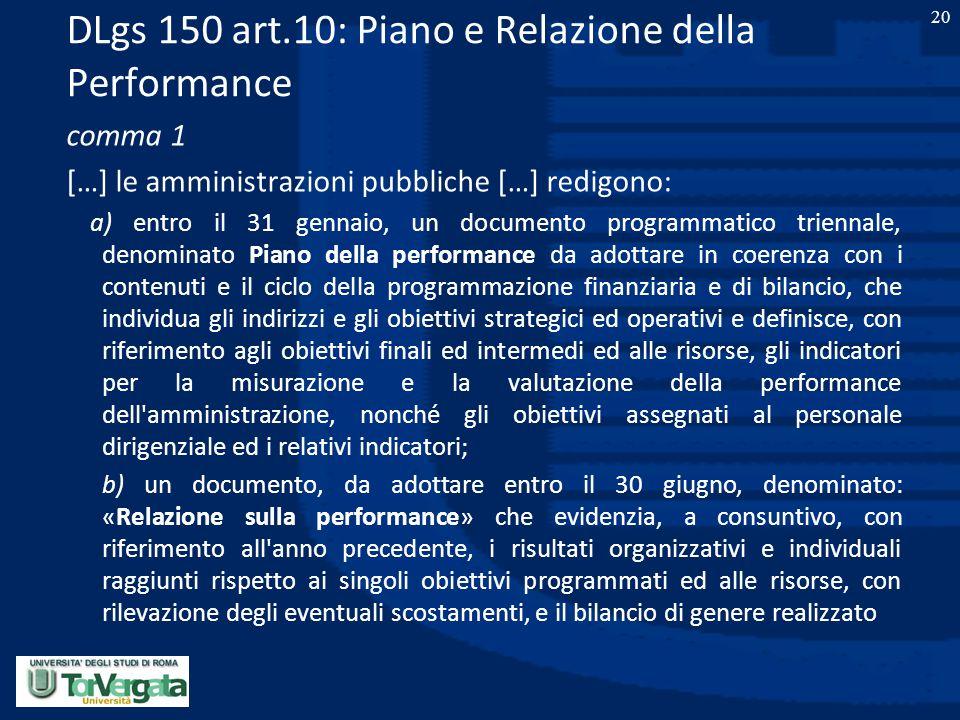 20 DLgs 150 art.10: Piano e Relazione della Performance comma 1 […] le amministrazioni pubbliche […] redigono: a) entro il 31 gennaio, un documento pr
