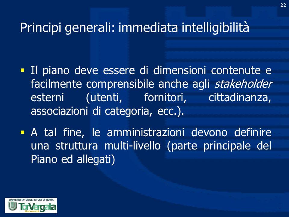 22 Principi generali: immediata intelligibilità  Il piano deve essere di dimensioni contenute e facilmente comprensibile anche agli stakeholder ester