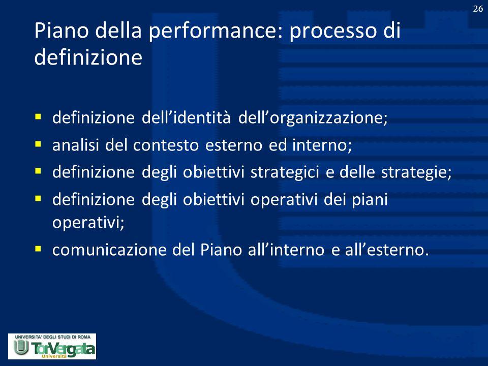 26 Piano della performance: processo di definizione  definizione dell'identità dell'organizzazione;  analisi del contesto esterno ed interno;  defi