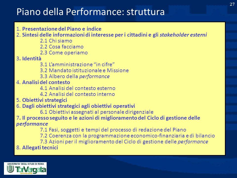 27 Piano della Performance: struttura 1. Presentazione del Piano e indice 2. Sintesi delle informazioni di interesse per i cittadini e gli stakeholder