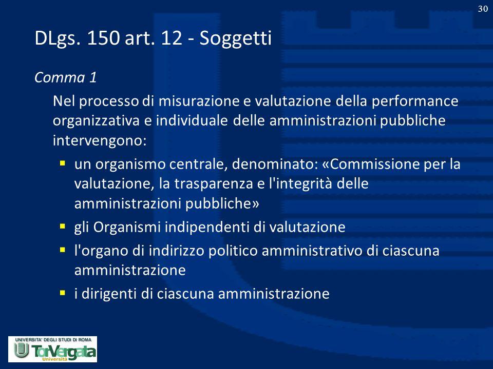 30 DLgs. 150 art. 12 - Soggetti Comma 1 Nel processo di misurazione e valutazione della performance organizzativa e individuale delle amministrazioni