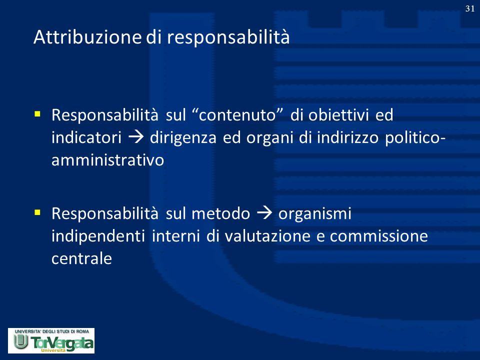 """31 Attribuzione di responsabilità  Responsabilità sul """"contenuto"""" di obiettivi ed indicatori  dirigenza ed organi di indirizzo politico- amministrat"""