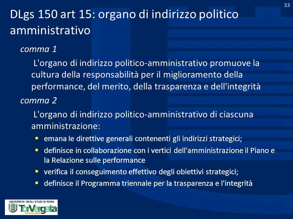 33 DLgs 150 art 15: organo di indirizzo politico amministrativo comma 1 L'organo di indirizzo politico-amministrativo promuove la cultura della respon