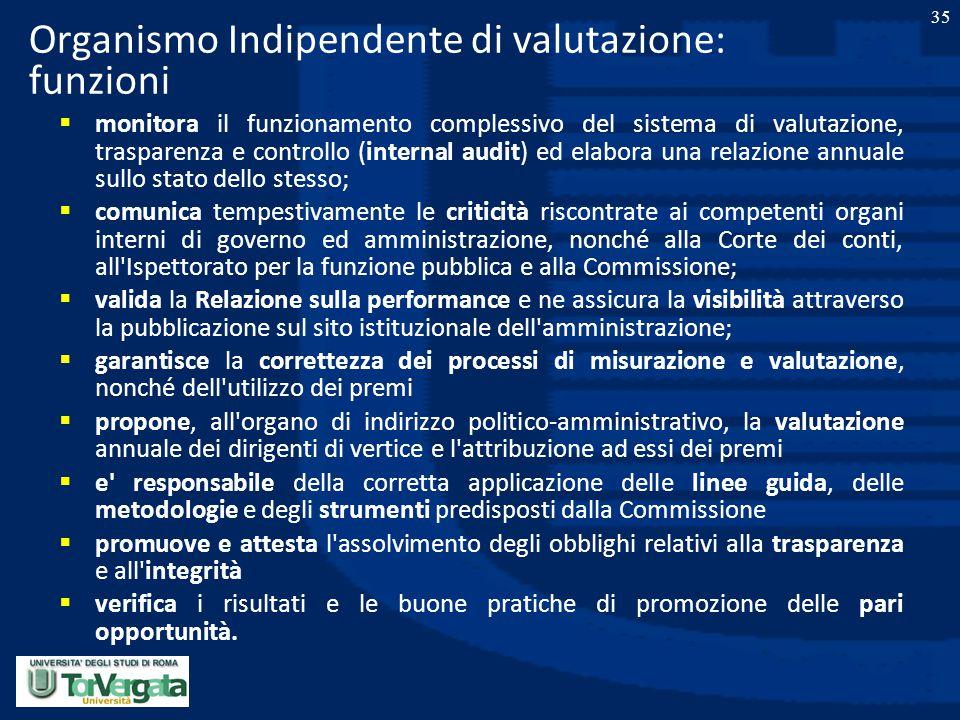 35 Organismo Indipendente di valutazione: funzioni  monitora il funzionamento complessivo del sistema di valutazione, trasparenza e controllo (intern
