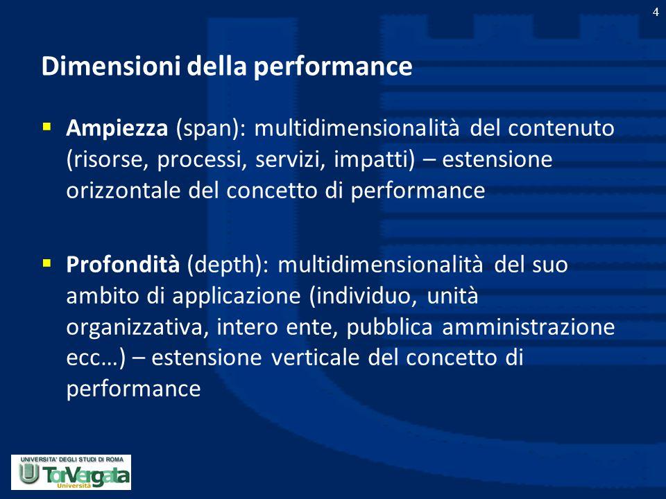 4 Dimensioni della performance  Ampiezza (span): multidimensionalità del contenuto (risorse, processi, servizi, impatti) – estensione orizzontale del