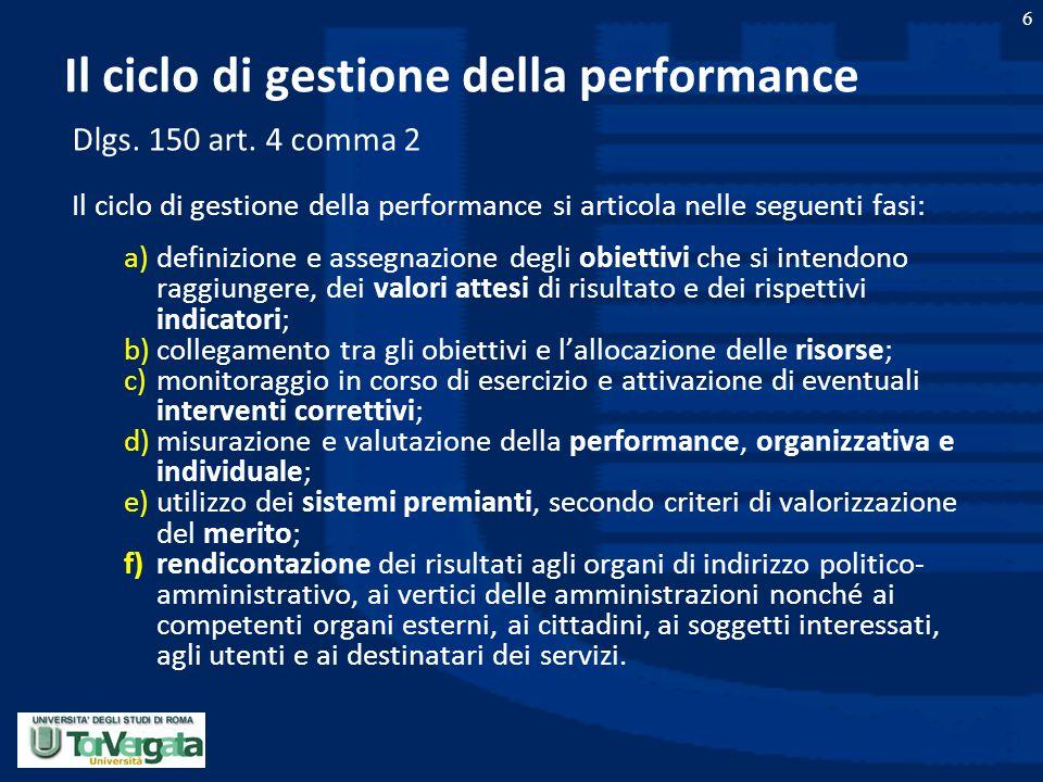 6 Il ciclo di gestione della performance Dlgs. 150 art. 4 comma 2 Il ciclo di gestione della performance si articola nelle seguenti fasi: a)definizion