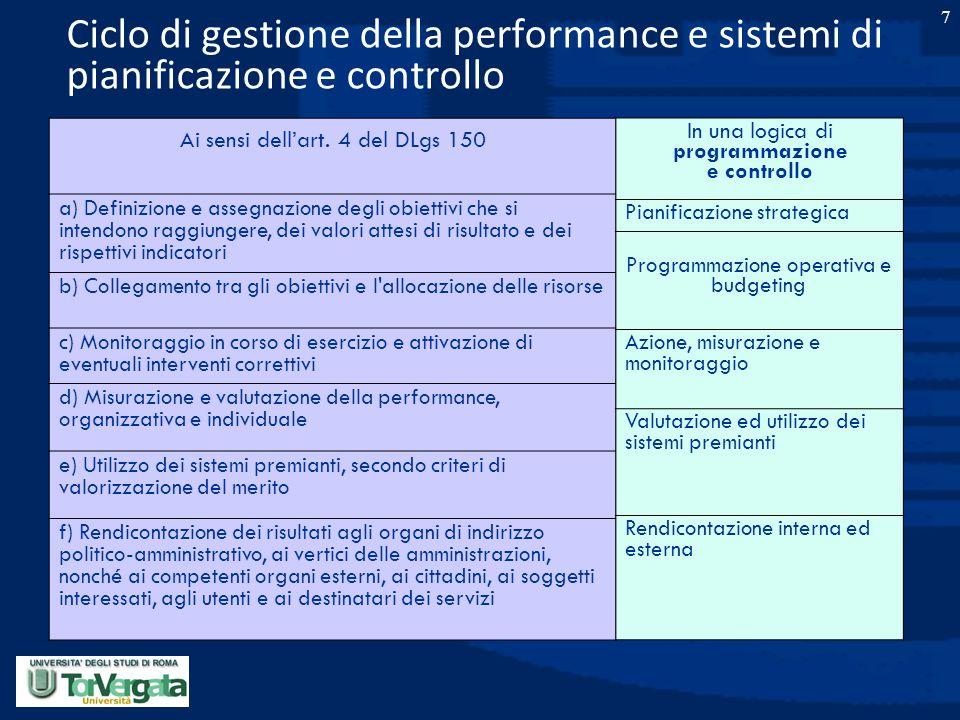 7 Ciclo di gestione della performance e sistemi di pianificazione e controllo Ai sensi dell'art. 4 del DLgs 150 a) Definizione e assegnazione degli ob