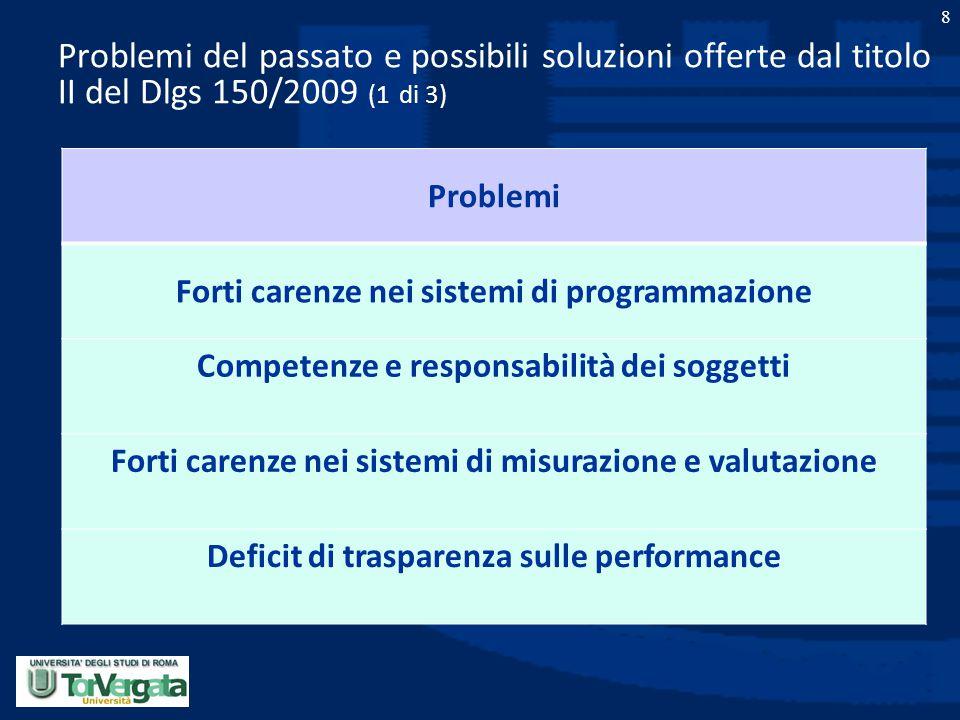 8 Problemi del passato e possibili soluzioni offerte dal titolo II del Dlgs 150/2009 (1 di 3) Problemi Forti carenze nei sistemi di programmazione Com