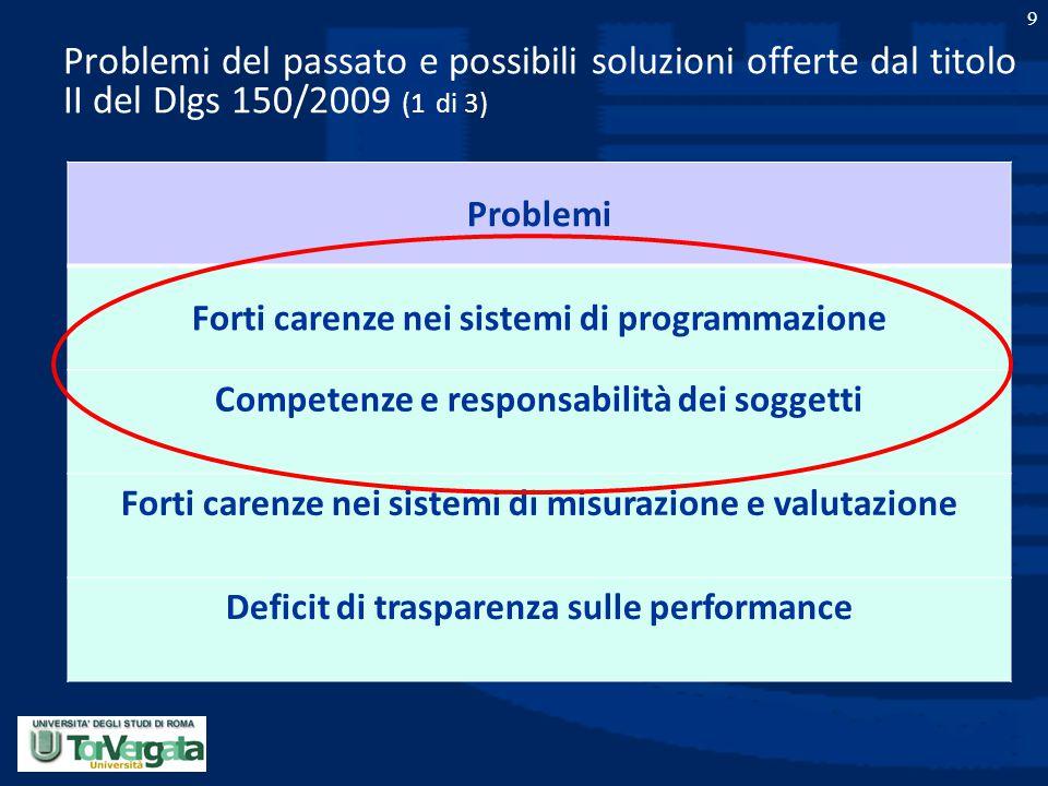 9 Problemi del passato e possibili soluzioni offerte dal titolo II del Dlgs 150/2009 (1 di 3) Problemi Forti carenze nei sistemi di programmazione Com