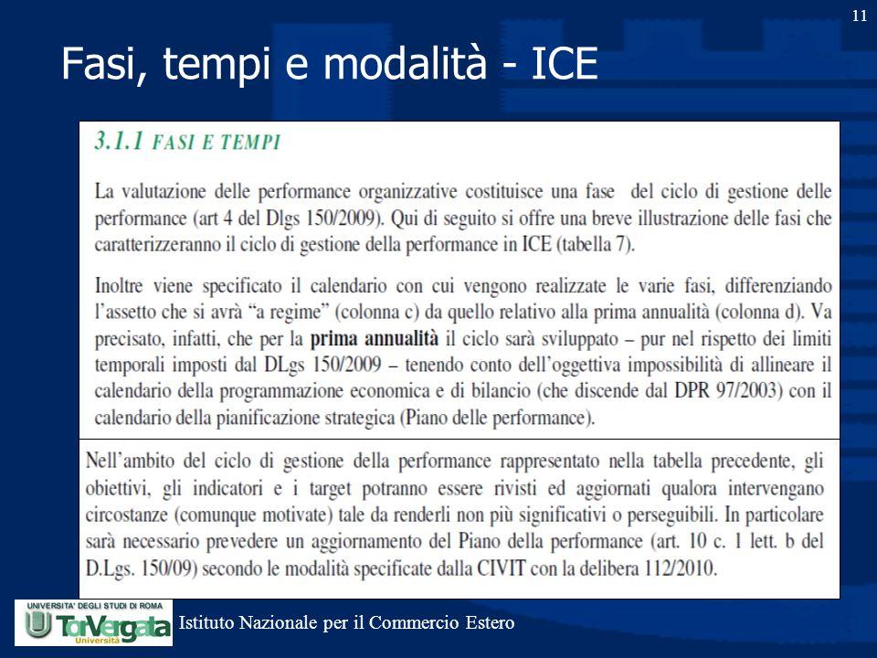 11 Fasi, tempi e modalità - ICE Istituto Nazionale per il Commercio Estero