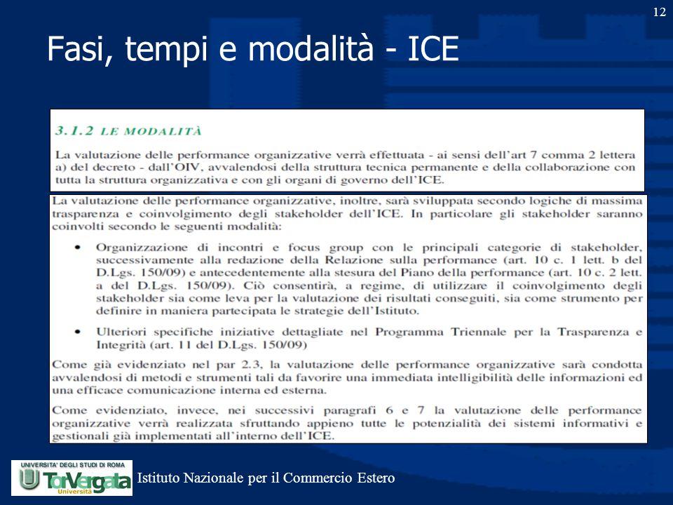 12 Fasi, tempi e modalità - ICE Istituto Nazionale per il Commercio Estero