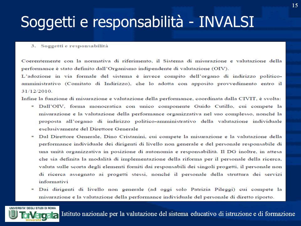 Soggetti e responsabilità - INVALSI 15 Istituto nazionale per la valutazione del sistema educativo di istruzione e di formazione