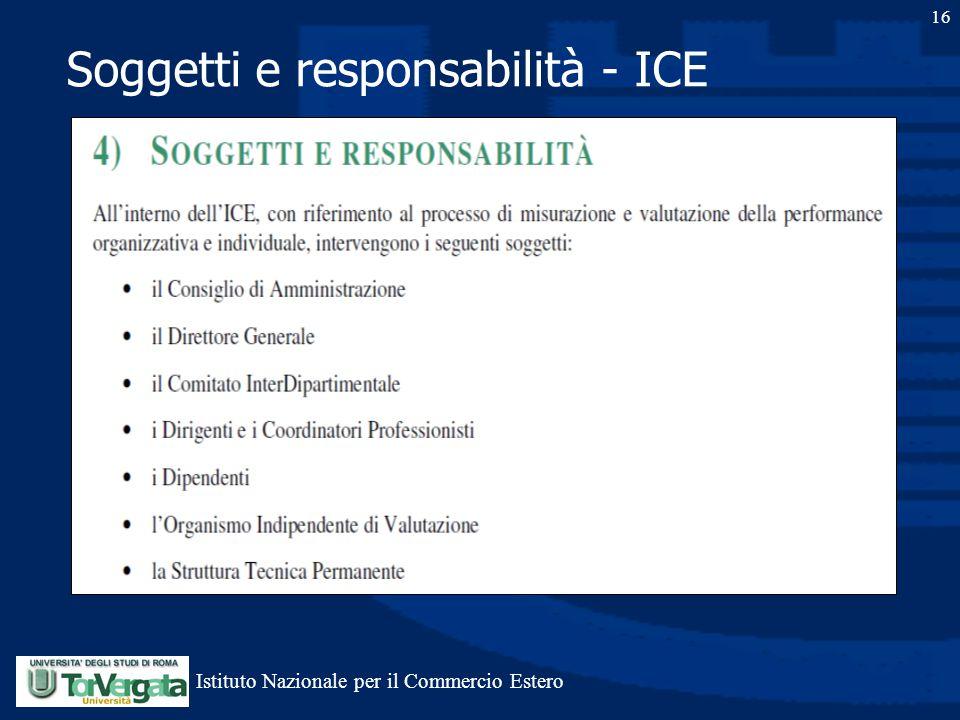 16 Soggetti e responsabilità - ICE Istituto Nazionale per il Commercio Estero
