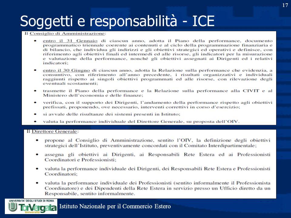17 Soggetti e responsabilità - ICE Istituto Nazionale per il Commercio Estero