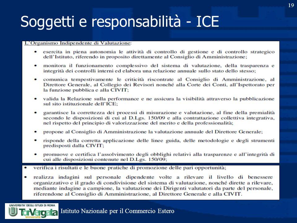19 Soggetti e responsabilità - ICE Istituto Nazionale per il Commercio Estero