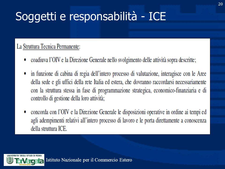 20 Soggetti e responsabilità - ICE Istituto Nazionale per il Commercio Estero