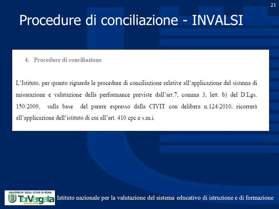 Procedure di conciliazione - INVALSI 21 Istituto nazionale per la valutazione del sistema educativo di istruzione e di formazione