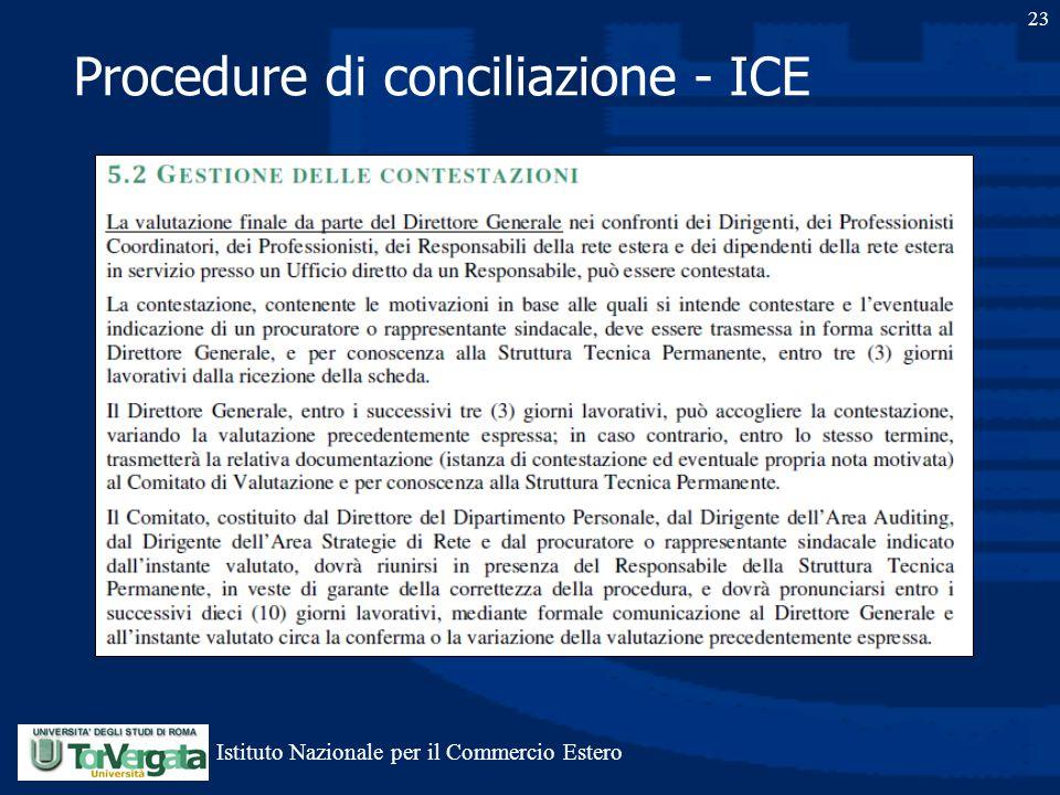 Procedure di conciliazione - ICE 23 Istituto Nazionale per il Commercio Estero