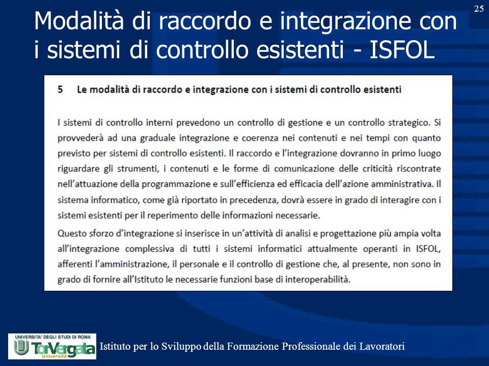25 Modalità di raccordo e integrazione con i sistemi di controllo esistenti - ISFOL Istituto per lo Sviluppo della Formazione Professionale dei Lavora